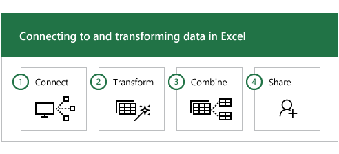Get and transform excel